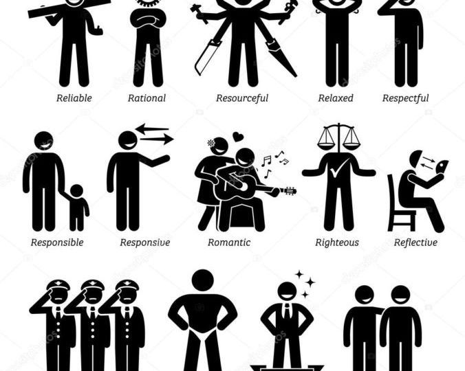 traits personnalités