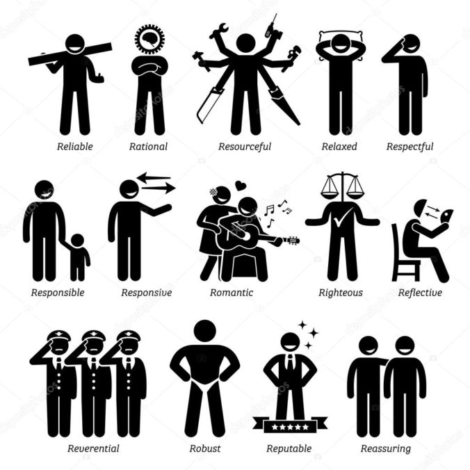 #LRQ 1 - Les traits de personnalités